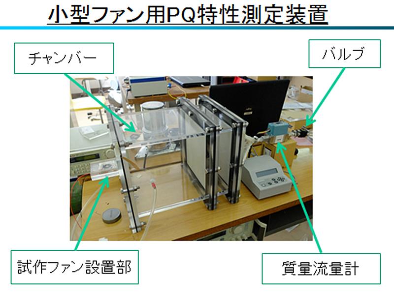 小型ファン用PQ特性測定装置
